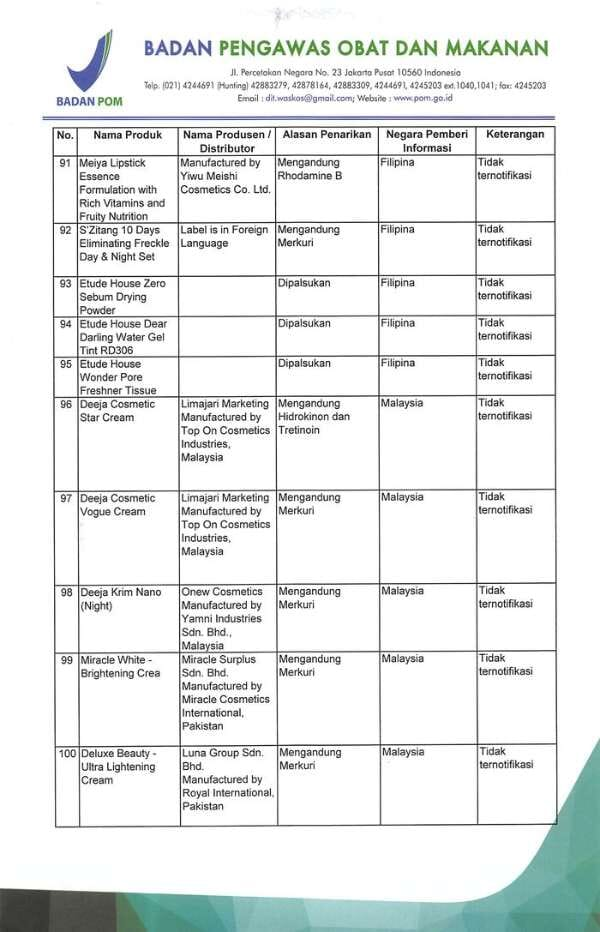 Daftar Kosmetik Berbahaya Menurut BPOM